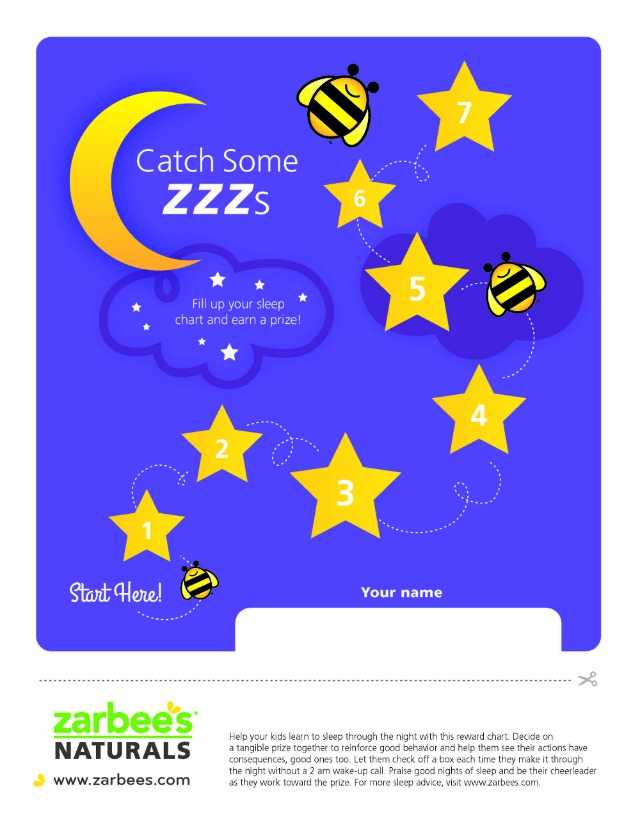 Children's Sleep by Zarbee's