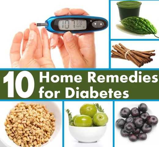 How to Prevent Diabetes with Diet & herbal remedies